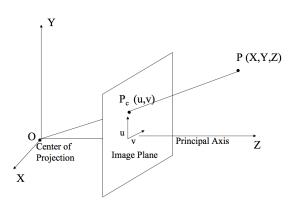 3 pinhole camera geometry