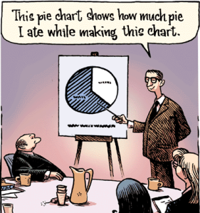 3 pie-chart-cartoon