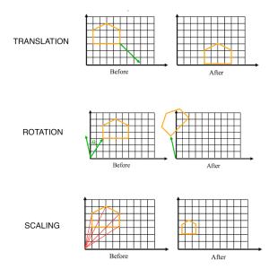 3 transformations copy