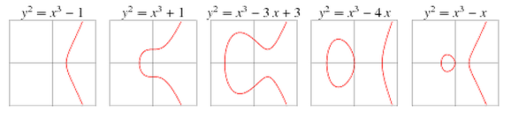 2 elliptic curves