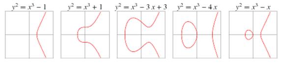 2 elliptic curves