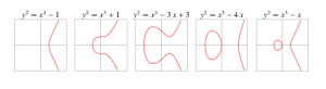 3 elliptic curves